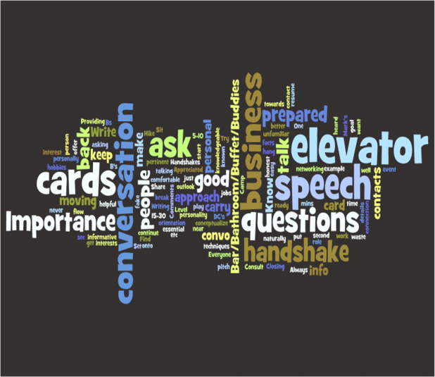 SPA Networking Wordle